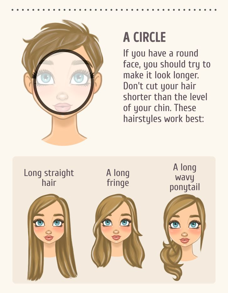 How To Choose Best Hairstyle For Different Face Shape